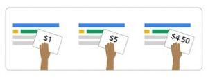 google-adwords-teklif-verme-dijitalkampus