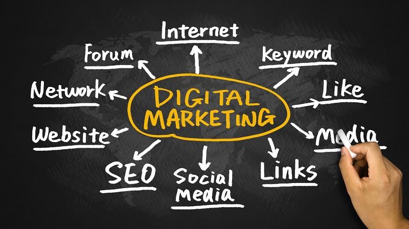 dijital-pazarlama-hakkında